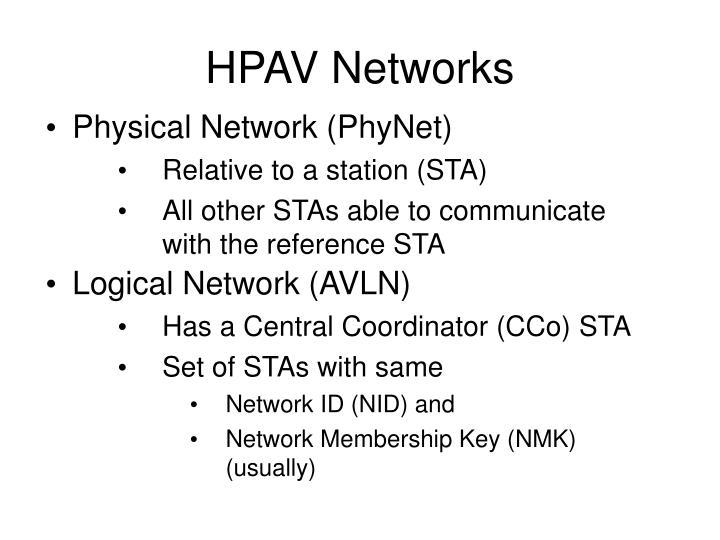 HPAV Networks