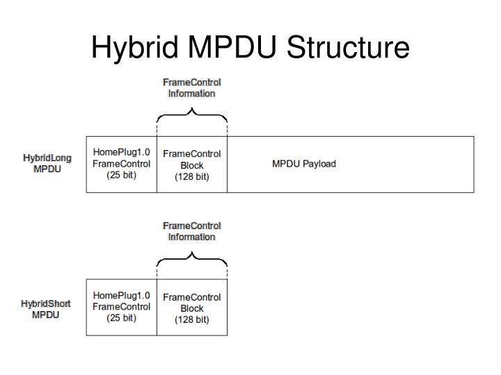 Hybrid MPDU Structure