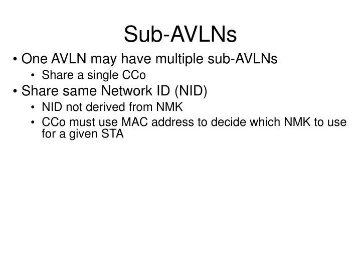 Sub-AVLNs