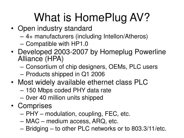 What is HomePlug AV?