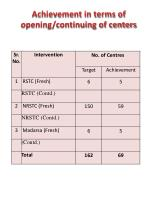 achievement in terms of opening continuing of centers
