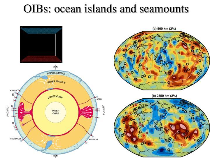 OIBs: ocean islands and seamounts
