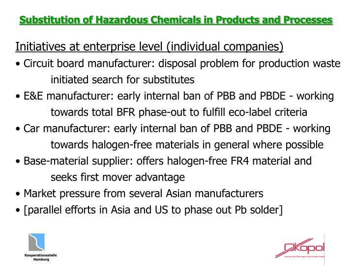 Initiatives at enterprise level (individual companies)