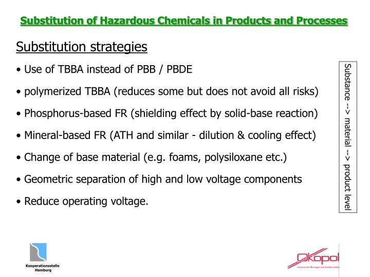 Substitution strategies