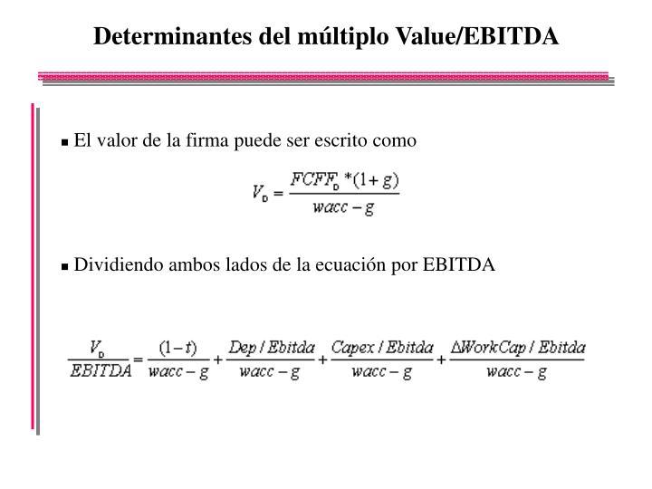 Determinantes del múltiplo Value/EBITDA