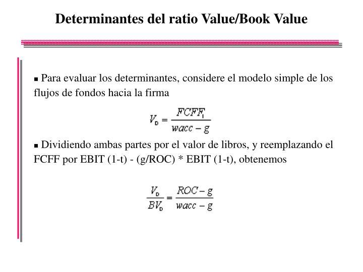 Determinantes del ratio Value/Book Value