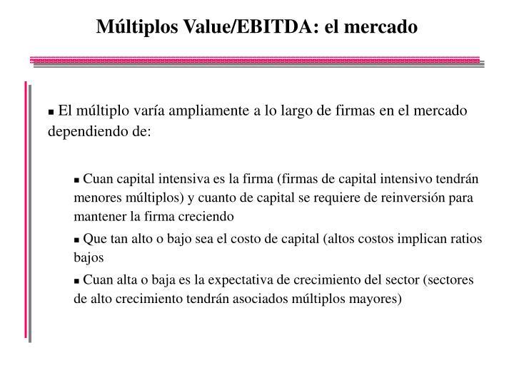 Múltiplos Value/EBITDA: el mercado