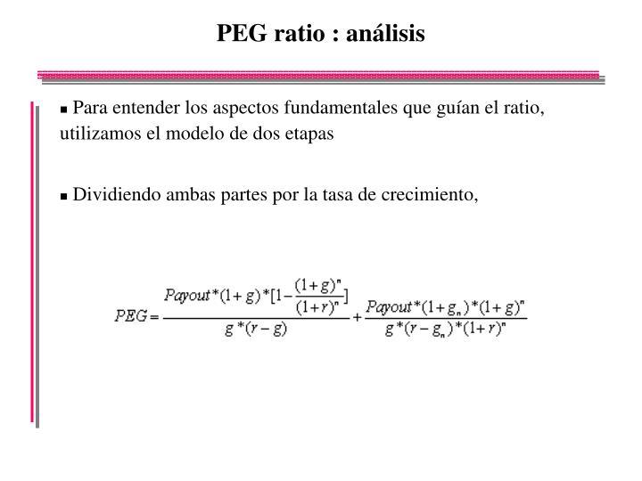 PEG ratio : análisis