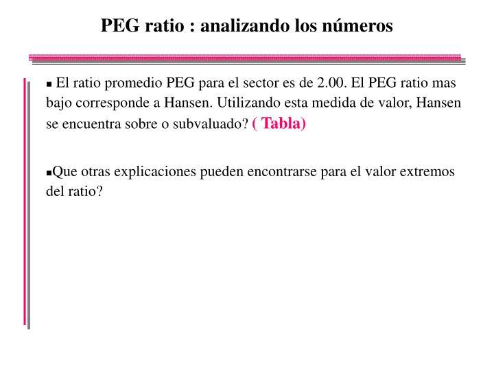 PEG ratio : analizando los números