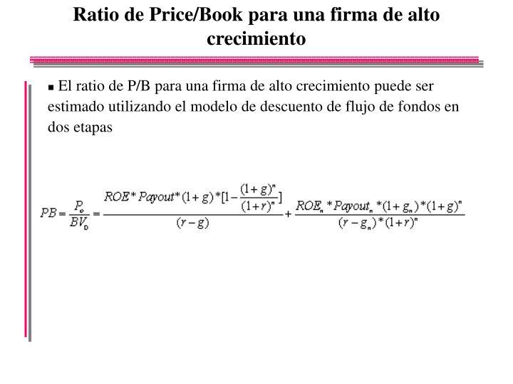 Ratio de Price/Book para una firma de alto crecimiento