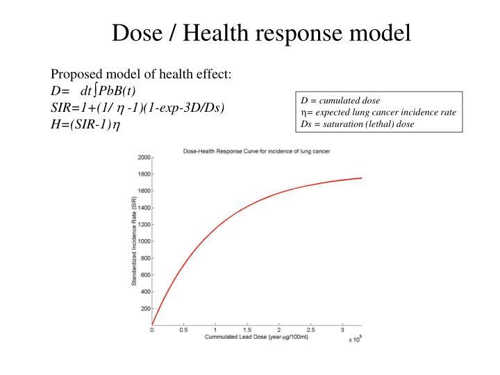 Dose / Health response model