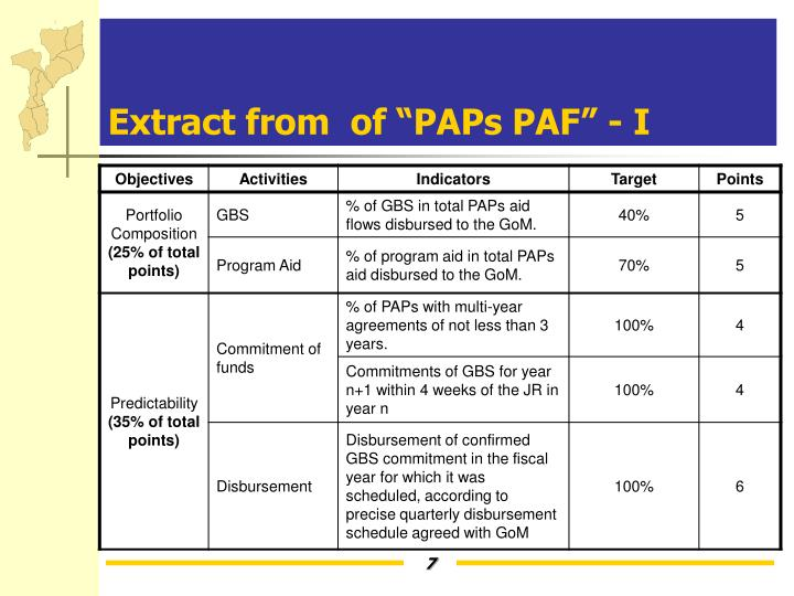 """Extract from  of """"PAPs PAF"""" - I"""