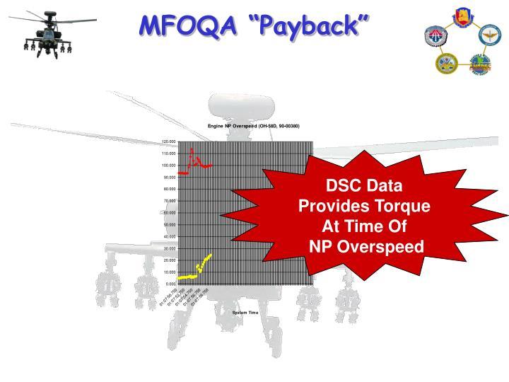 DSC Data