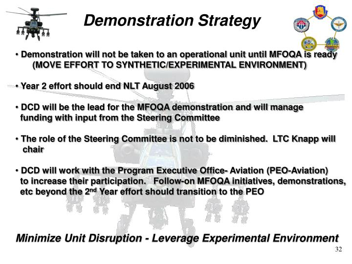 Demonstration Strategy