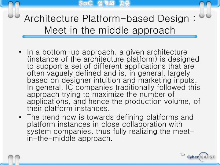 Architecture Platform-based Design : Meet in the middle approach