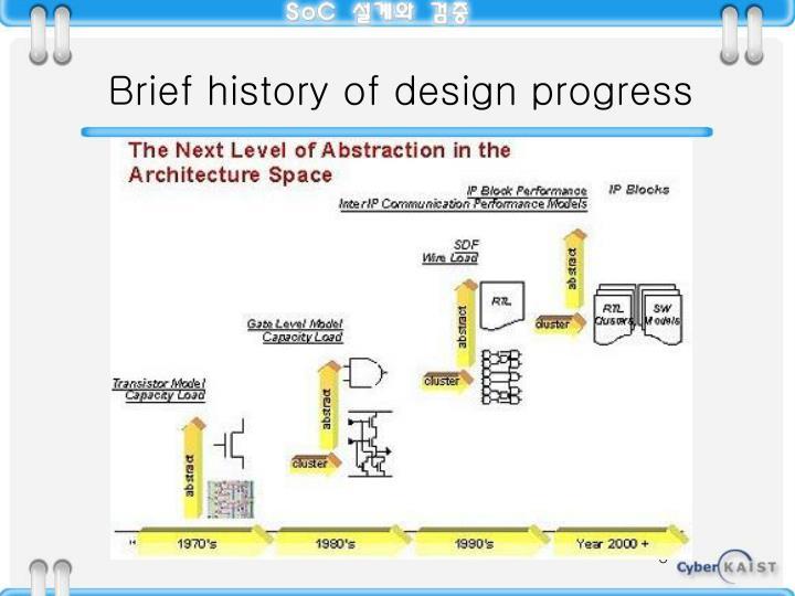 Brief history of design progress