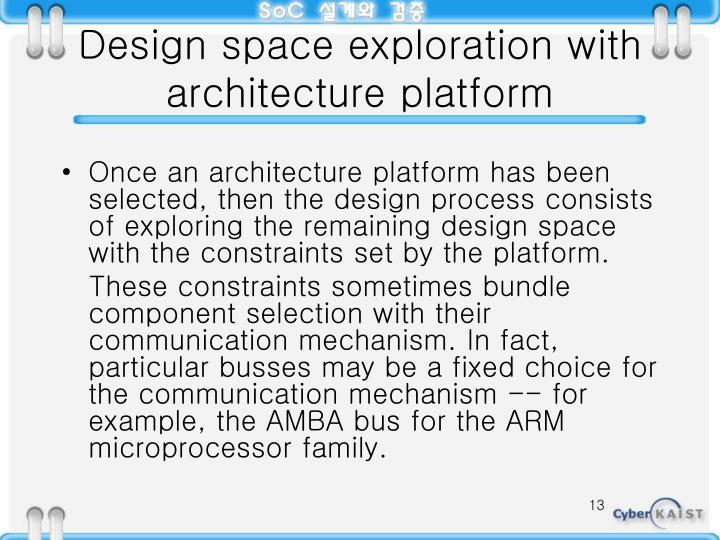 Design space exploration with architecture platform