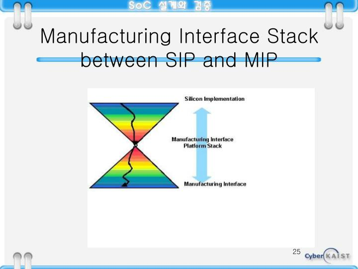 Manufacturing Interface Stack between SIP and MIP