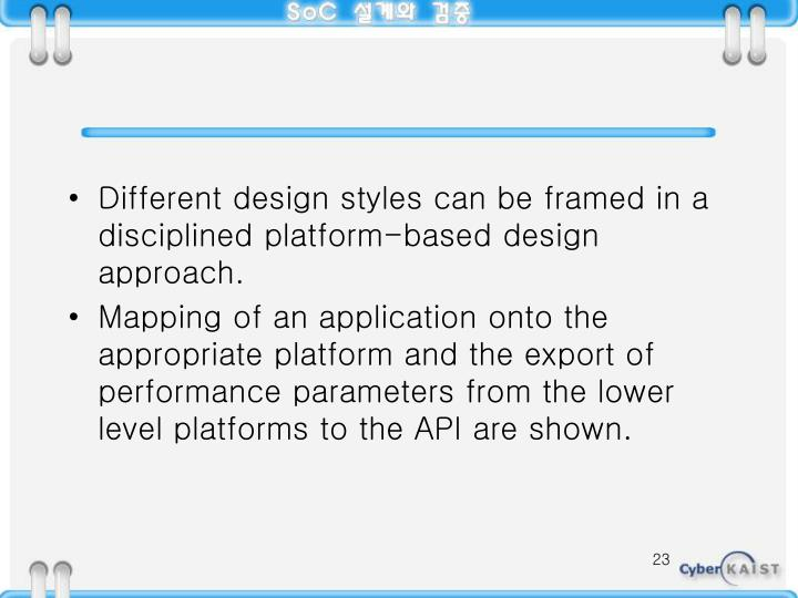 Different design styles can be framed in a disciplined platform-based design approach.