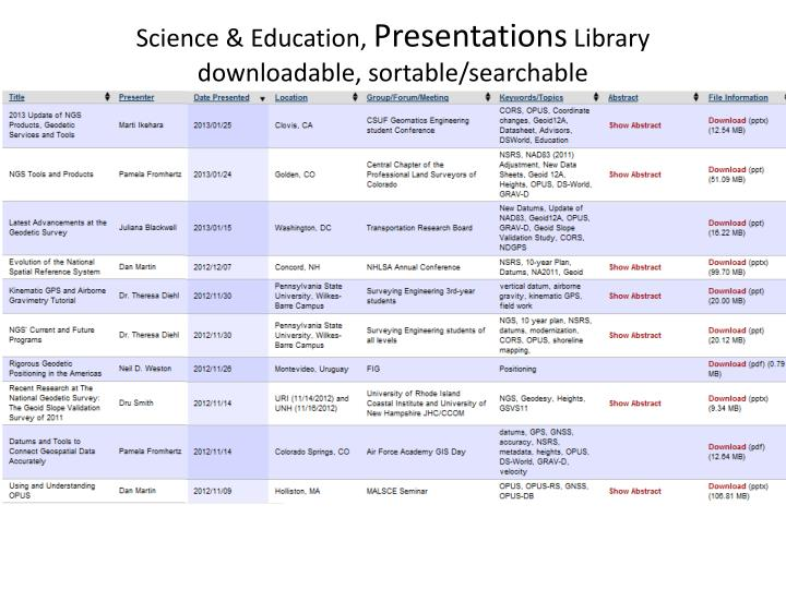 Science & Education,
