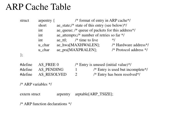 ARP Cache Table