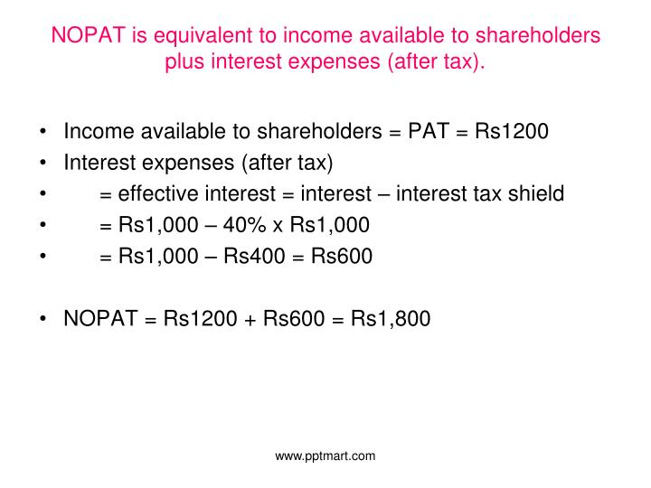 NOPAT is equivalent to income available to shareholders plus interest expenses (after tax).
