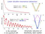 laser double resonance detection