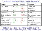 s n enhancements far less than anticipated