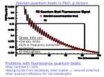 zeeman quantum beats in pbo g factors
