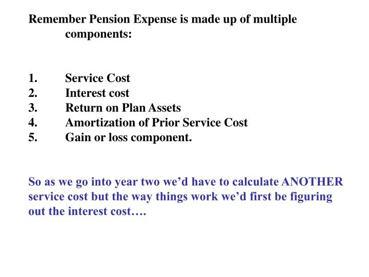 Remember Pension Expense is made up of multiple