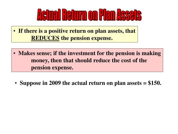 Actual Return on Plan Assets
