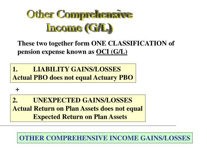 Other Comprehensive