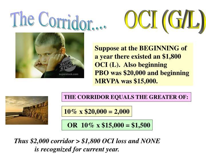 The Corridor....