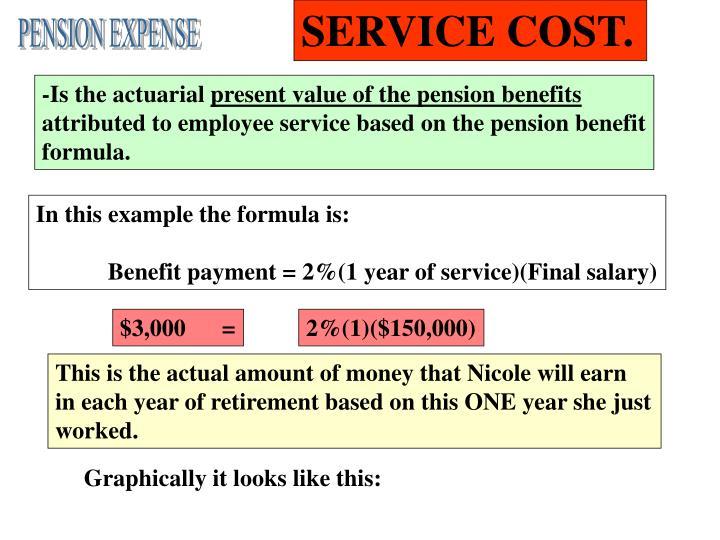 SERVICE COST.