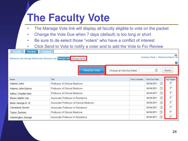 The Faculty Vote