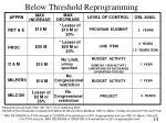 below threshold reprogramming