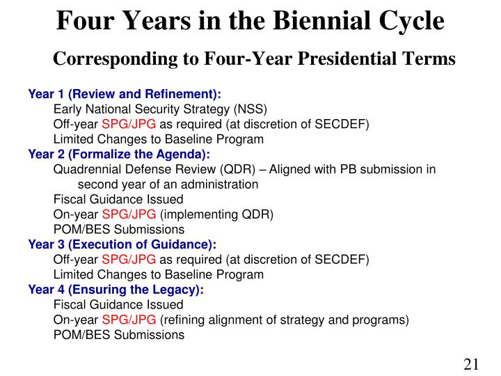 Four Years in the Biennial Cycle