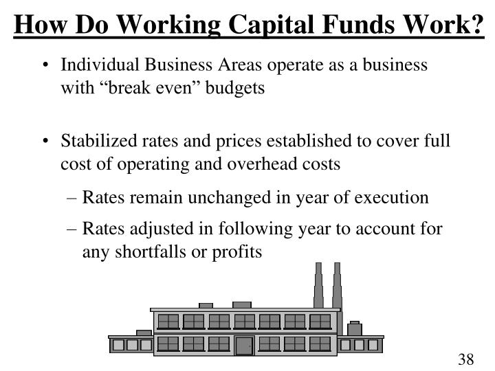 How Do Working Capital Funds Work?