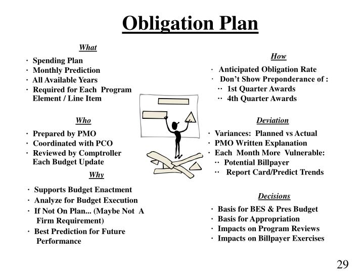 Obligation Plan
