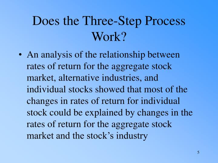 Does the Three-Step Process Work?