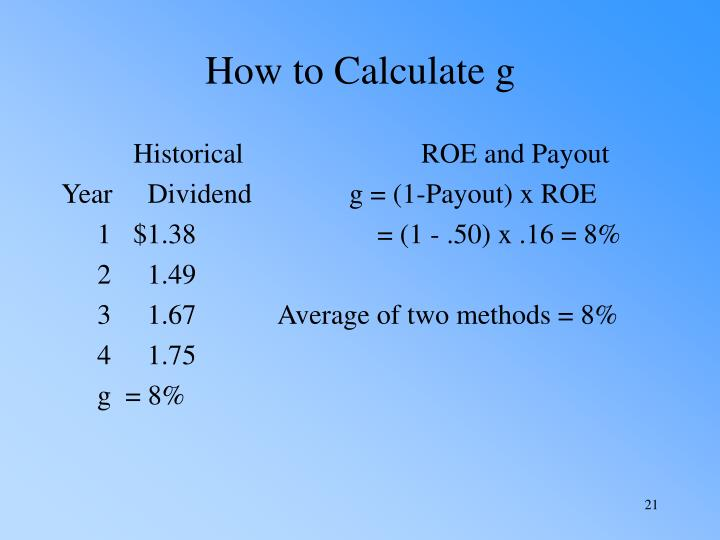 How to Calculate g