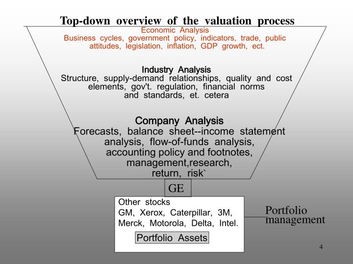 Top-down  overview  of  the  valuation  process