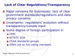 lack of clear regulations transparency