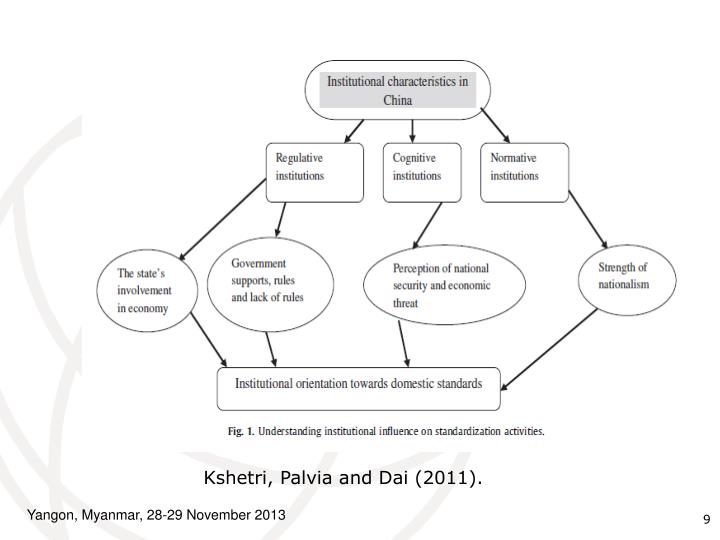 Kshetri, Palvia and Dai (2011).