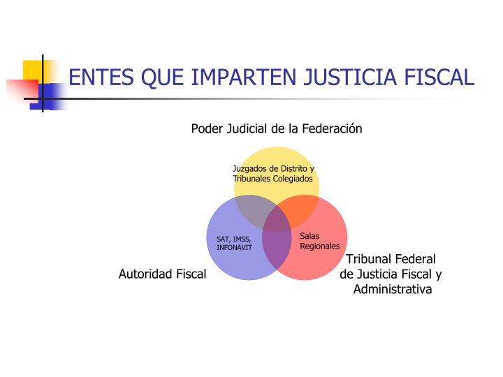 ENTES QUE IMPARTEN JUSTICIA FISCAL