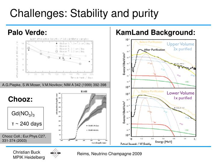 Challenges: Stability and purity