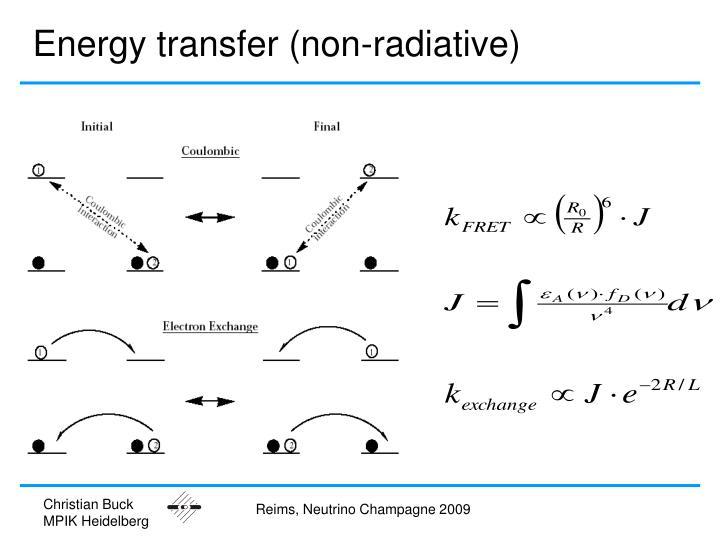 Energy transfer (non-radiative)