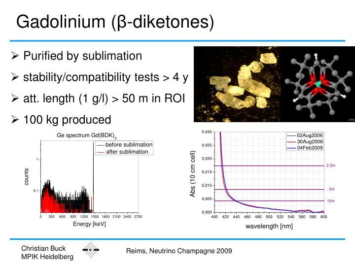 Gadolinium (