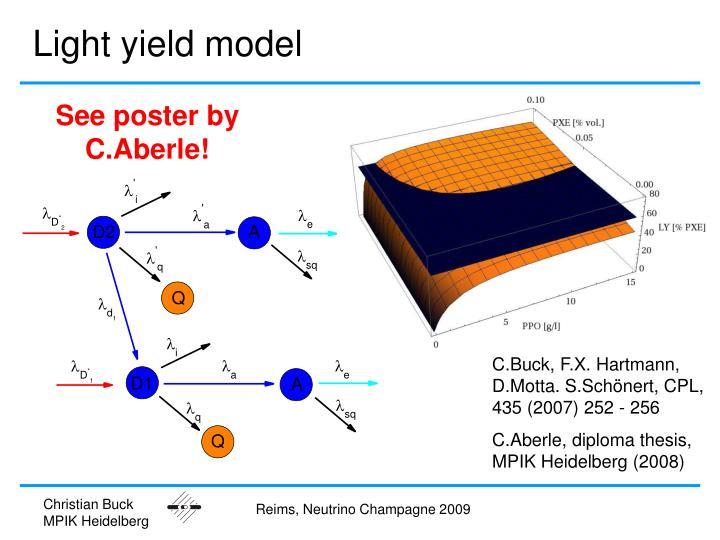 Light yield model