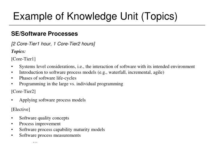 Example of Knowledge Unit (Topics)